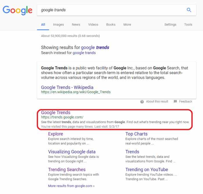 گوگل ترند